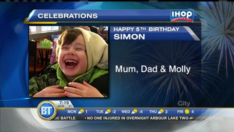 Birthdays for Monday, January 18th