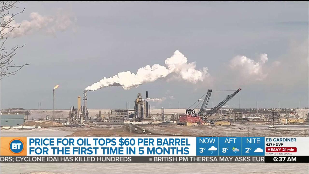 The price for oil reaches a 5-month high & the latest on interest rates