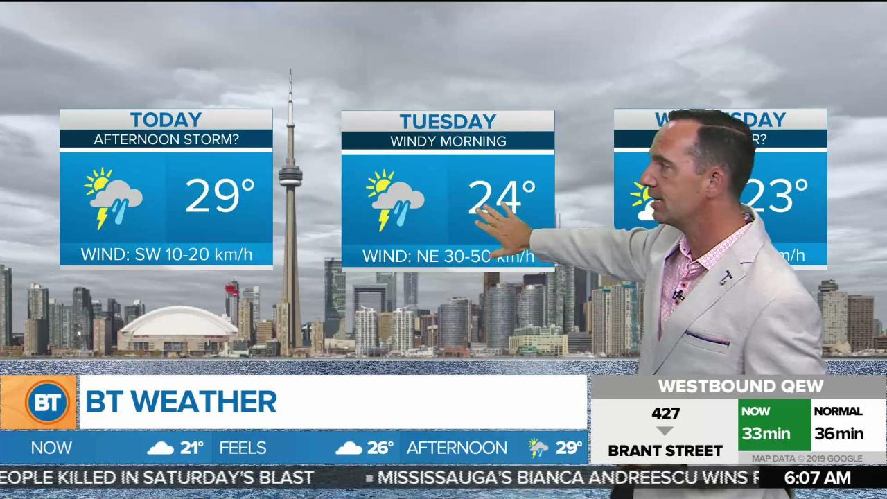 On-and-off showers in the GTA on Monday